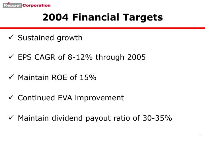 2004 Financial Targets