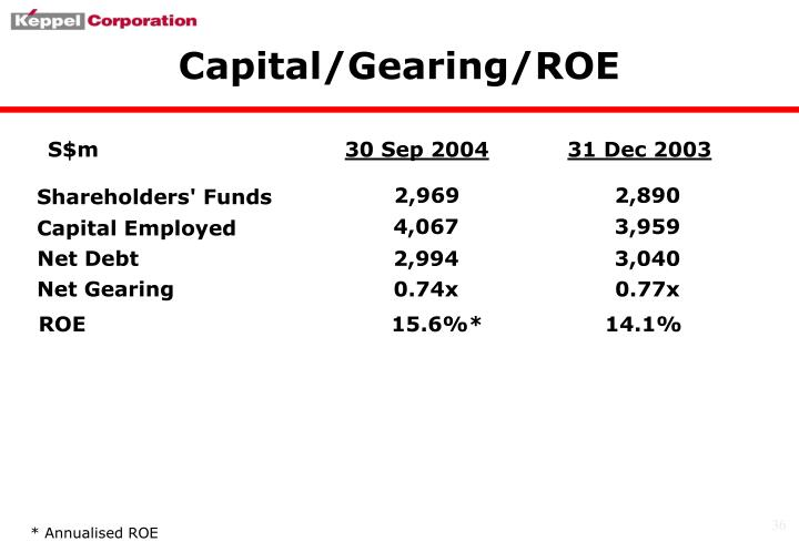 Capital/Gearing/ROE