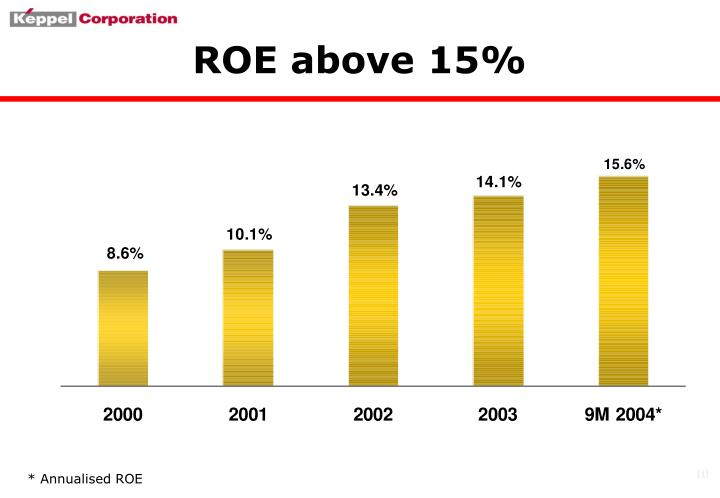 ROE above 15%