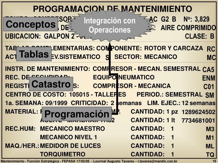 PROGRAMACION DE MANTENIMIENTO