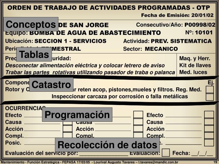 ORDEN DE TRABAJO DE ACTIVIDADES PROGRAMADAS - OTP