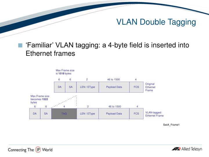 VLAN Double Tagging