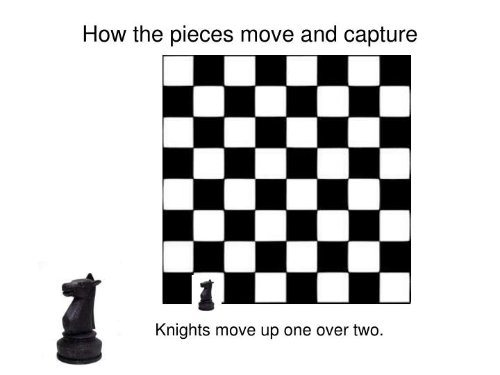 How the pieces move and capture