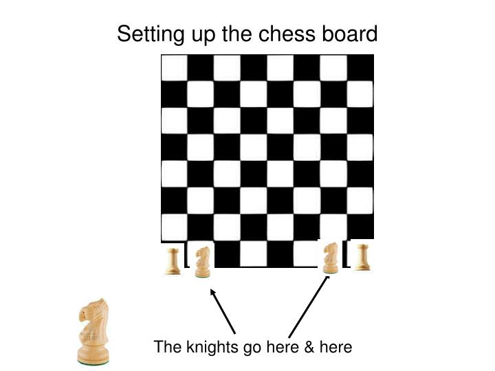 Setting up the chess board