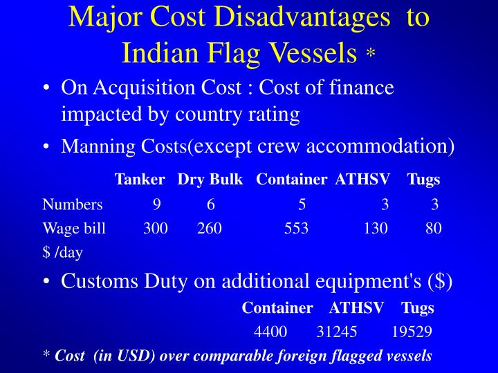 Major Cost Disadvantages  to Indian Flag Vessels