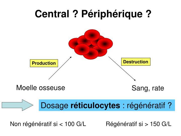 Central ? Périphérique ?