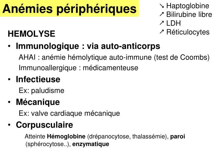 Anémies périphériques