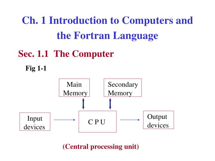 Ch 1 introduction to computers and the fortran language