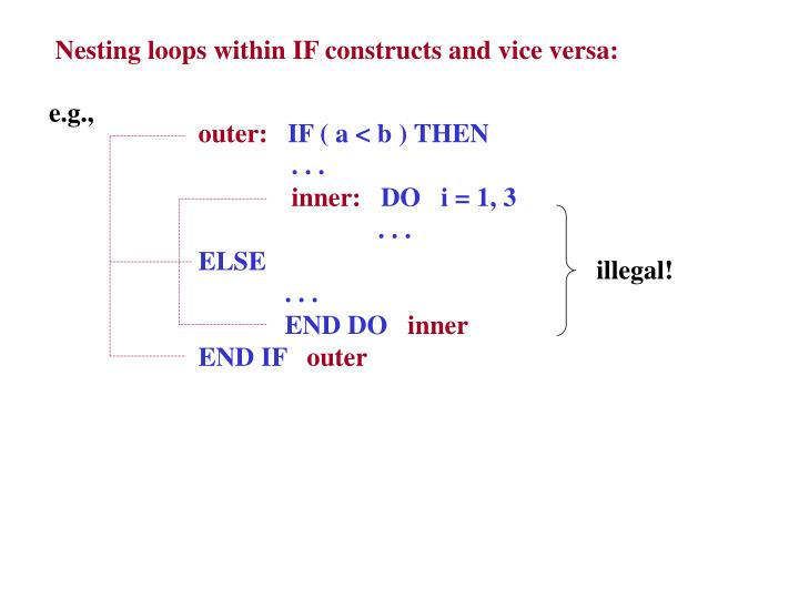 Nesting loops within IF constructs and vice versa: