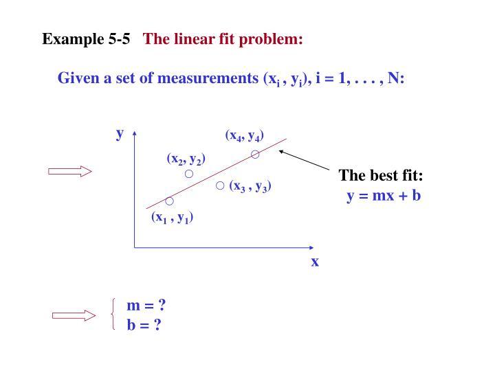Example 5-5