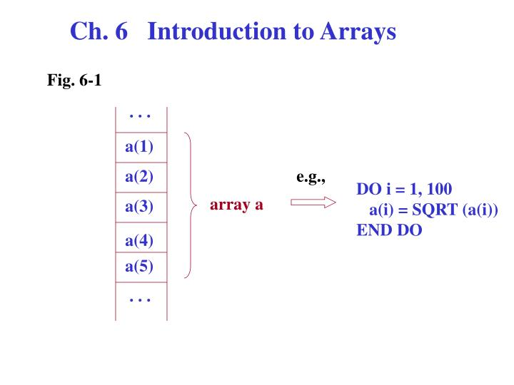 Ch. 6   Introduction to Arrays