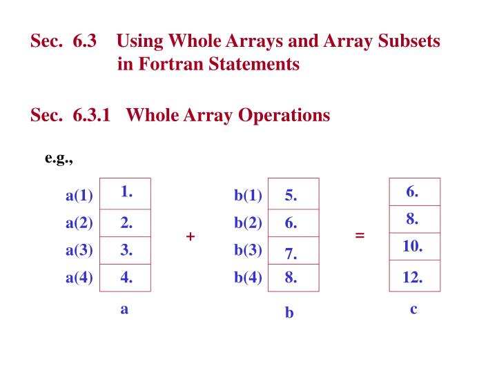 Sec.  6.3    Using Whole Arrays and Array Subsets