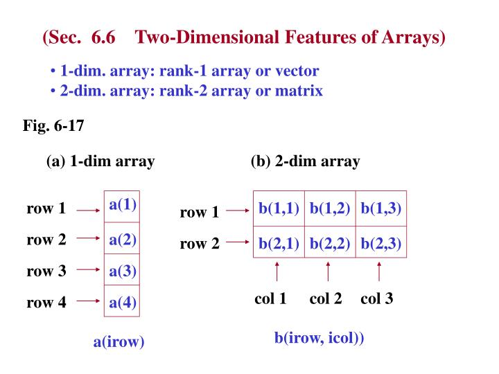 (Sec.  6.6    Two-Dimensional Features of Arrays)