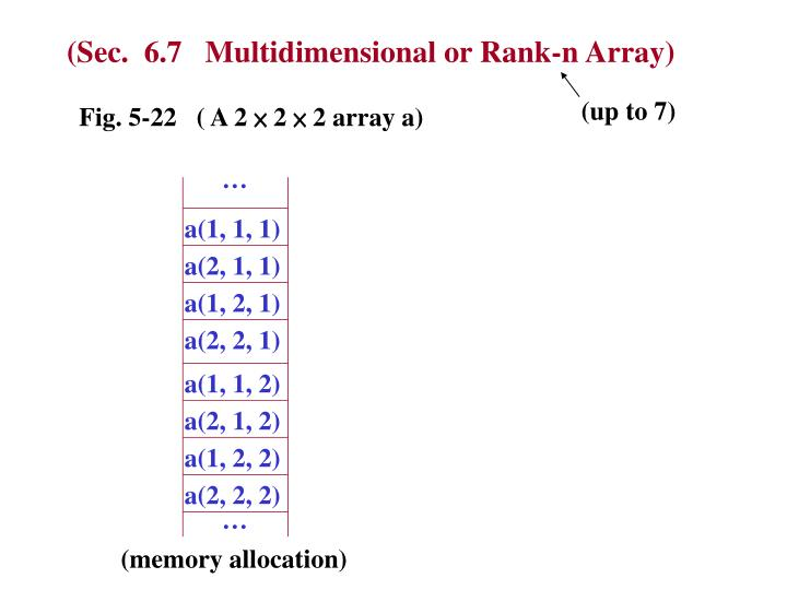 (Sec.  6.7   Multidimensional or Rank-n Array)