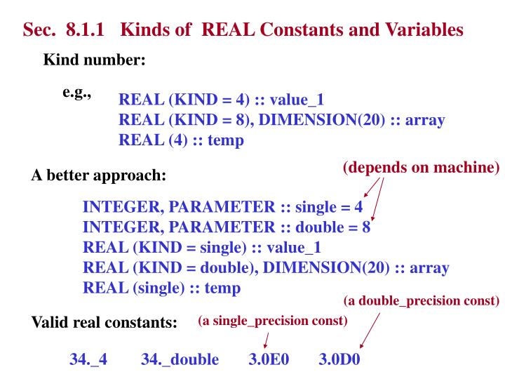 Sec.  8.1.1   Kinds of  REAL Constants and Variables