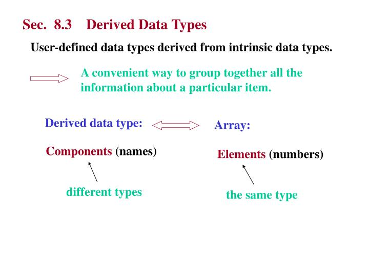 Sec.  8.3    Derived Data Types