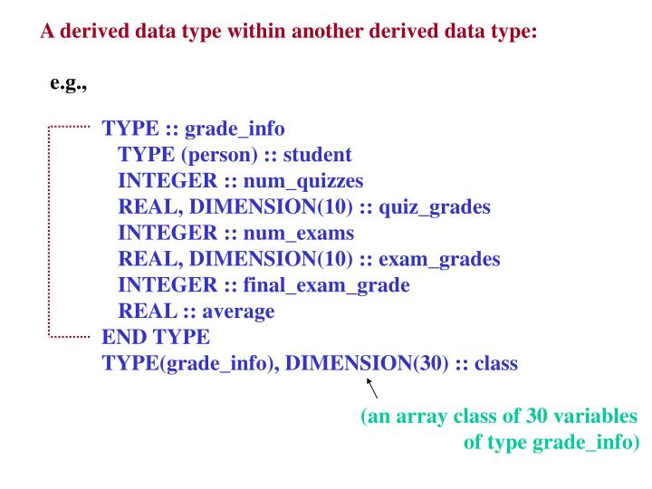A derived data type within another derived data type: