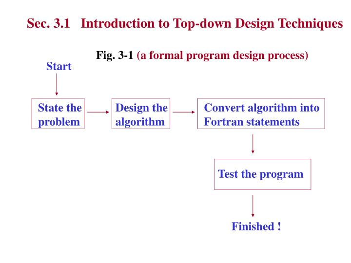 Sec. 3.1   Introduction to Top-down Design Techniques