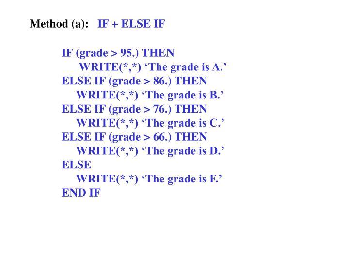 Method (a):