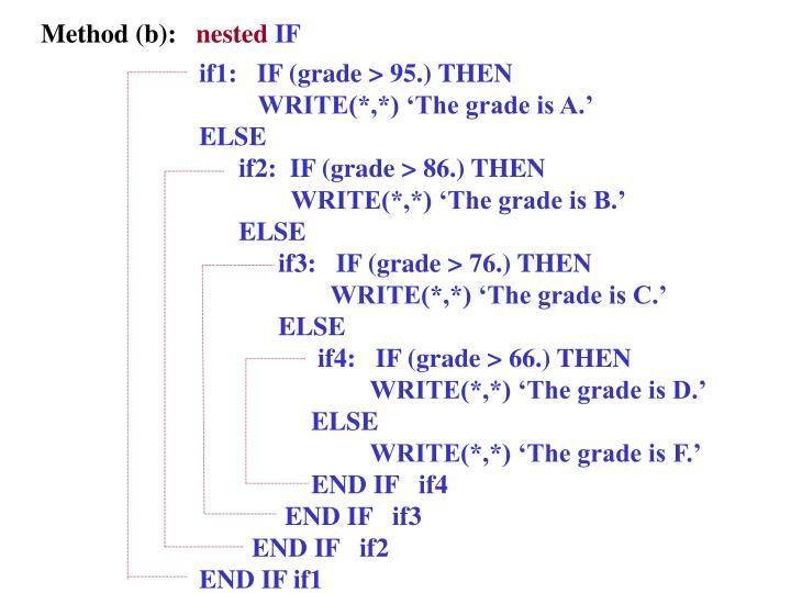 Method (b):