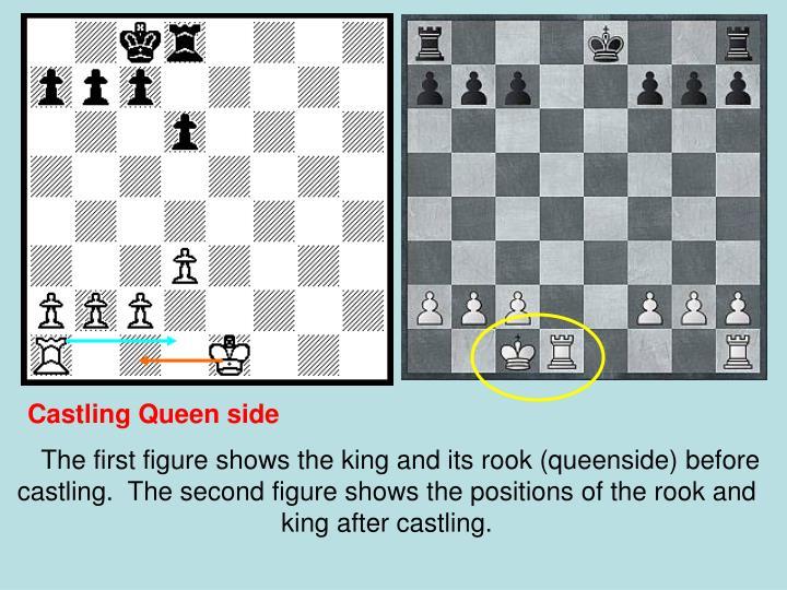 Castling Queen side