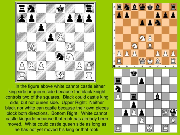In the figure above white cannot castle either king side or queen side because the black knight controls two of the squares.  Black could castle king side, but not queen side.  Upper Right:  Neither black nor white can castle because their own pieces block both directions.  Bottom Right:  White cannot castle kingside because that rook has already been moved.  White could castle queen side as long as he has not yet moved his king or that rook.