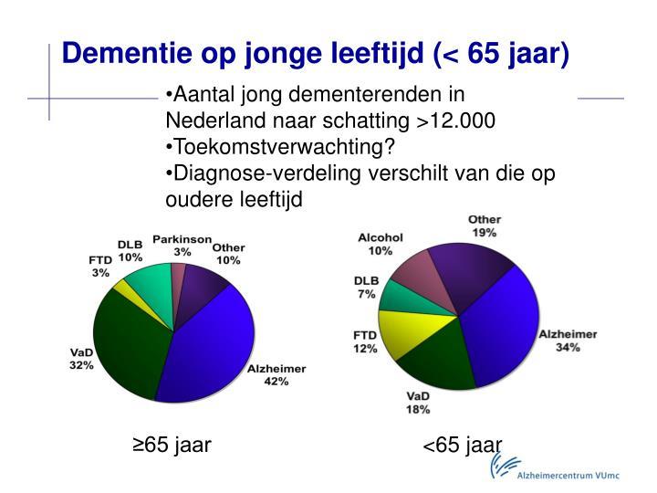 Dementie op jonge leeftijd (< 65 jaar)