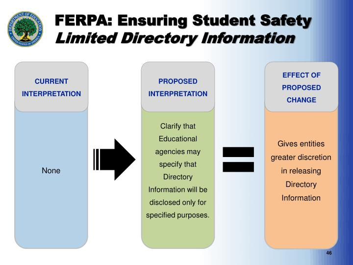 FERPA: Ensuring Student Safety