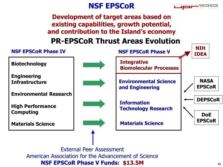 NSF EPSCoR