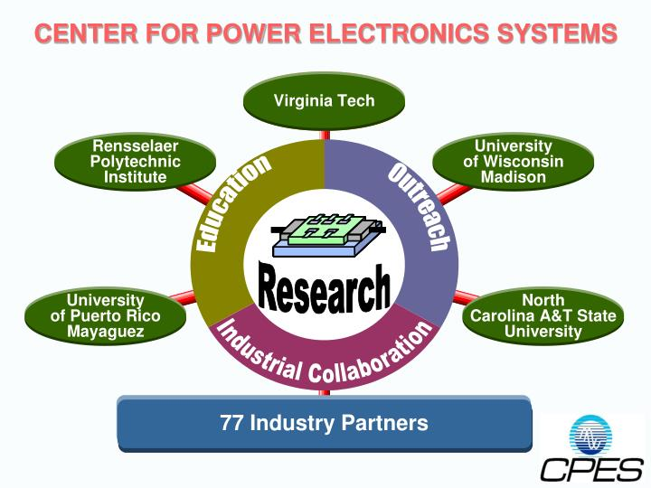 CENTER FOR POWER ELECTRONICS SYSTEMS