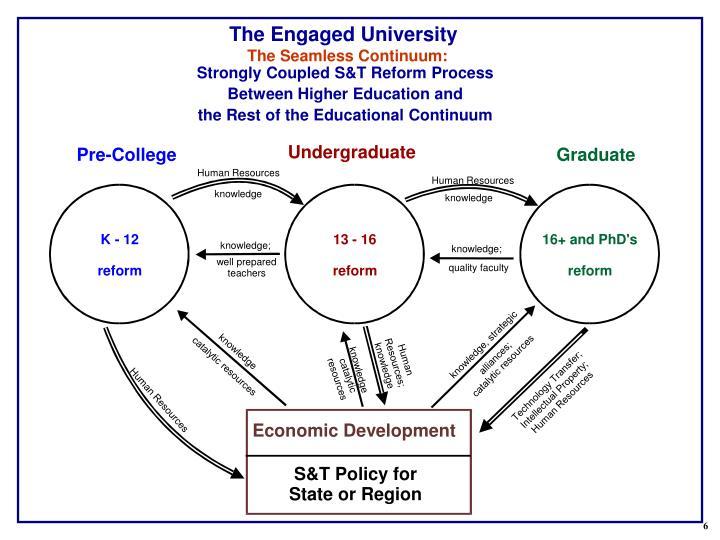 The Engaged University