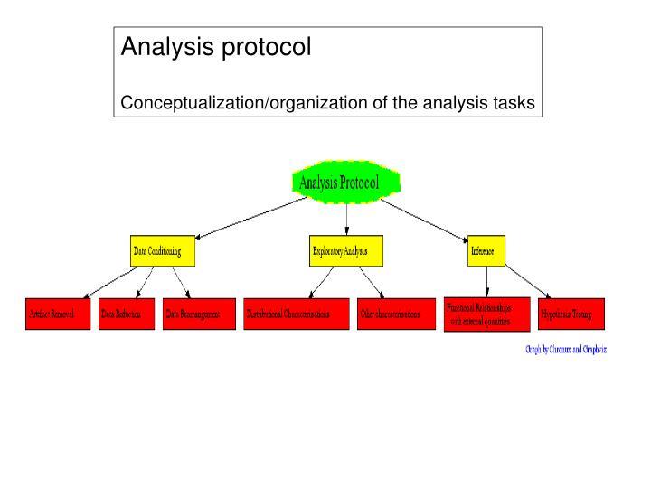 Analysis protocol