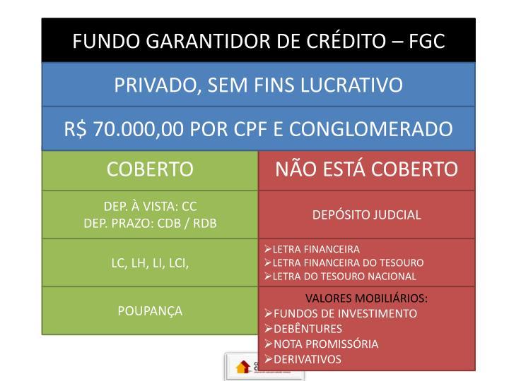 FUNDO GARANTIDOR DE CRÉDITO – FGC