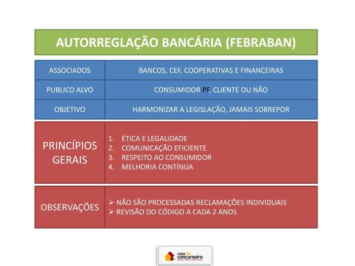 AUTORREGLAÇÃO BANCÁRIA (FEBRABAN)