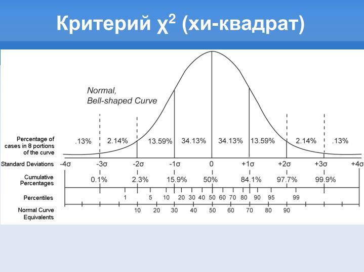 Критерий