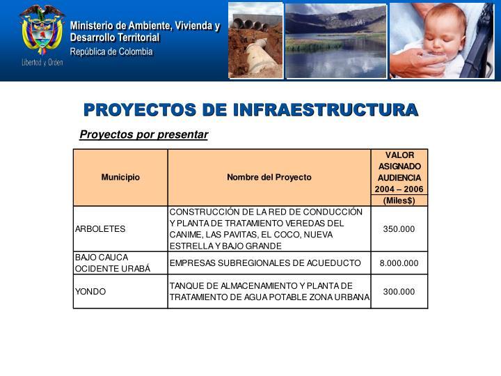 Proyectos por presentar