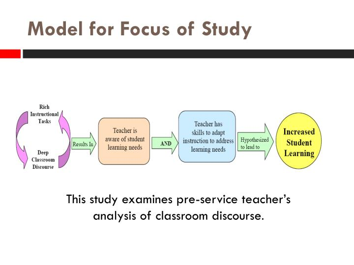 Model for focus of study