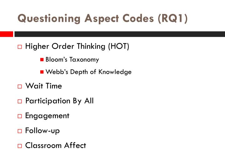 Questioning Aspect Codes (RQ1)