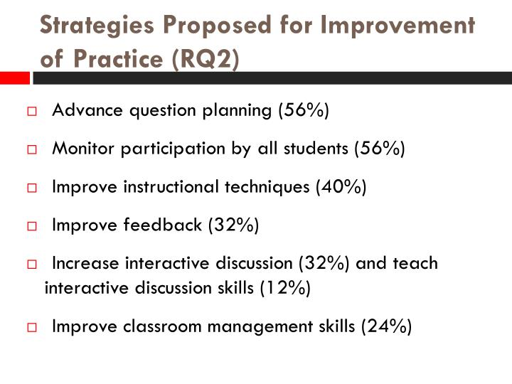 Strategies Proposed for Improvement of Practice (RQ2)