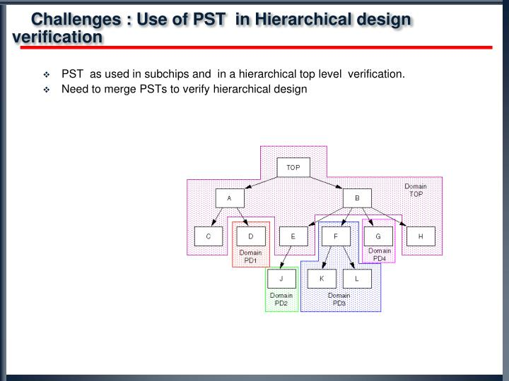Challenges : Use of PST  in Hierarchical design verification