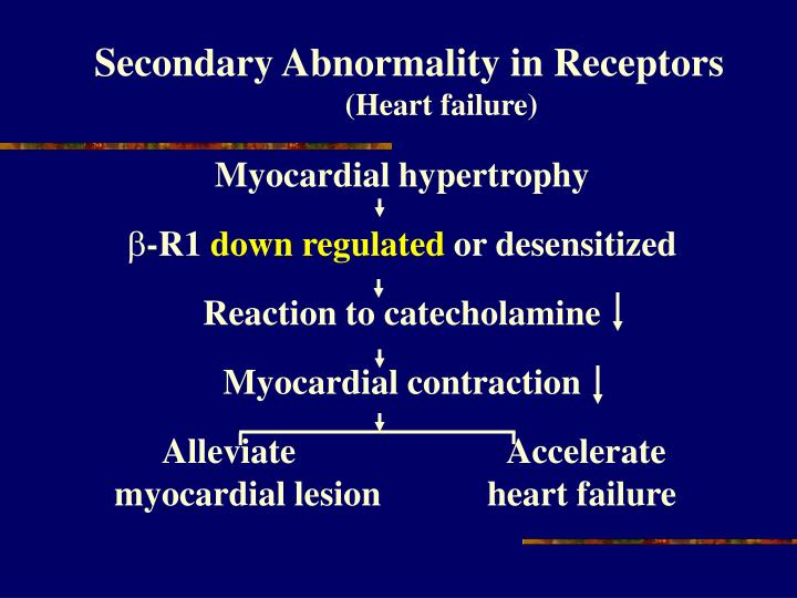 Secondary Abnormality in Receptors