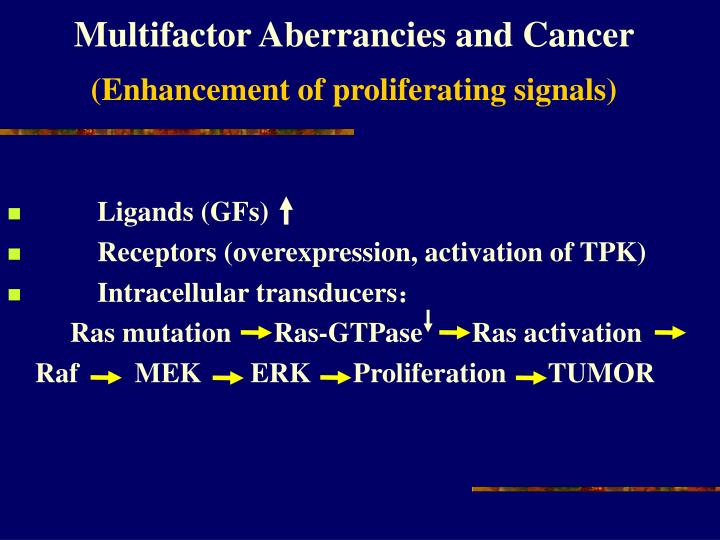 Multifactor Aberrancies and Cancer