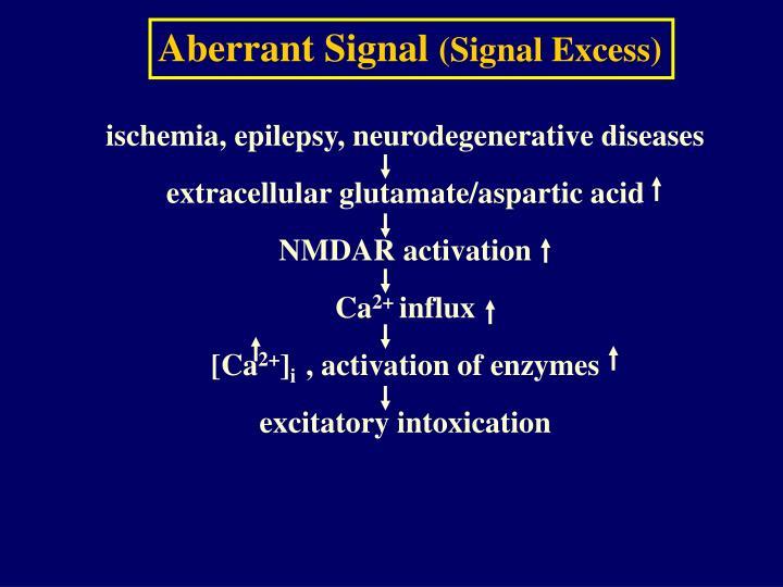 Aberrant Signal