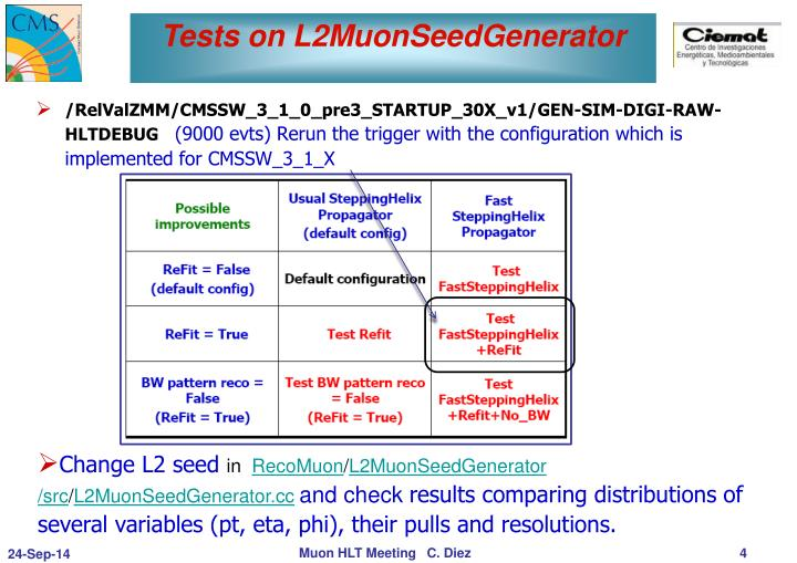Tests on L2MuonSeedGenerator