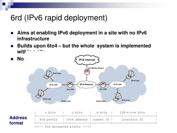 6rd (IPv6 rapid deployment)