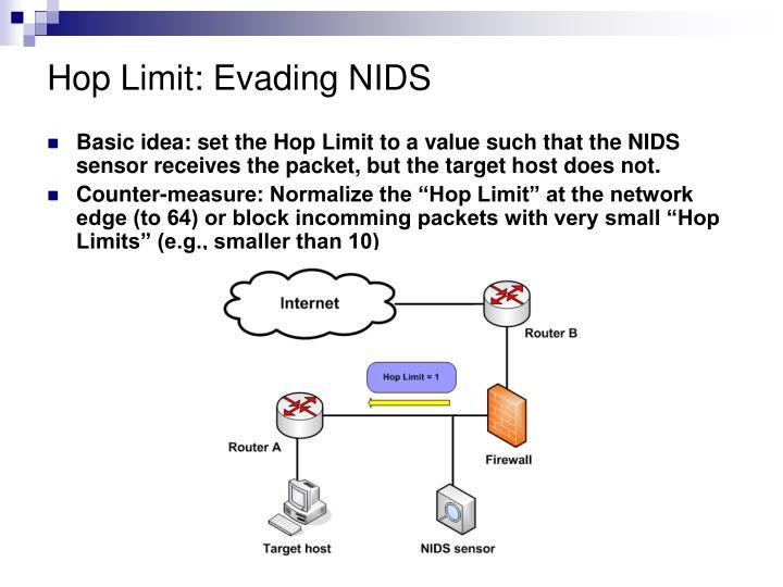 Hop Limit: Evading NIDS