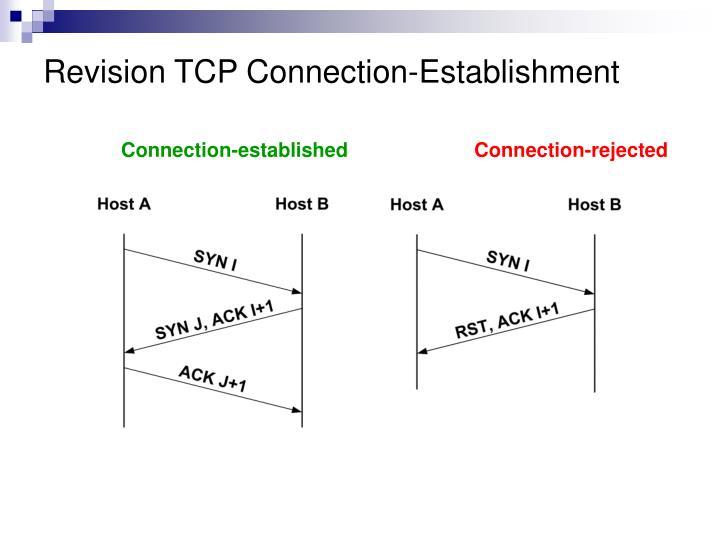 Revision TCP Connection-Establishment