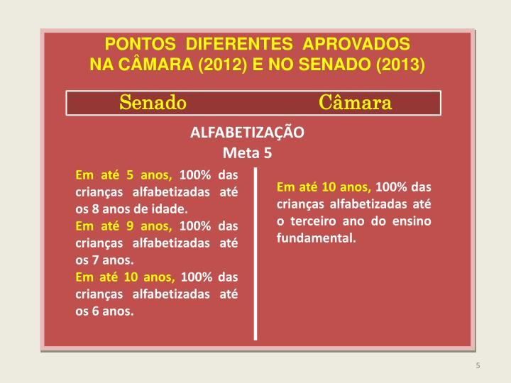 PONTOS  DIFERENTES  APROVADOS