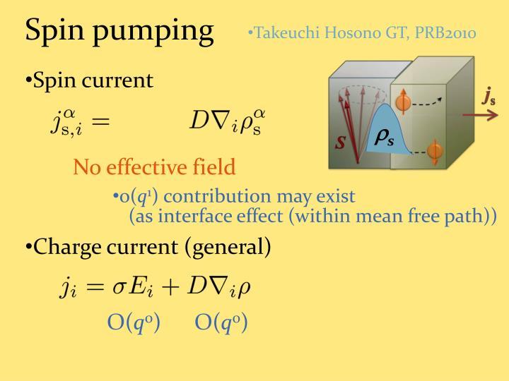 Spin pumping