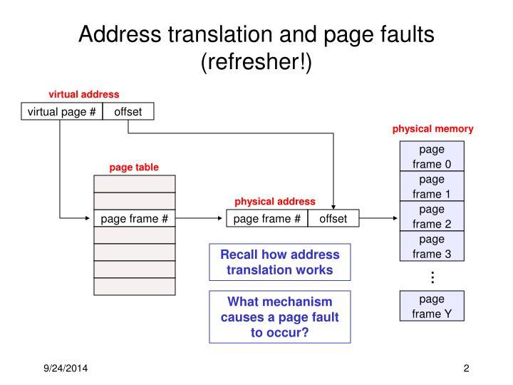 Address translation and page faults